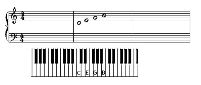 Starter Studies | Piano Lesson 1